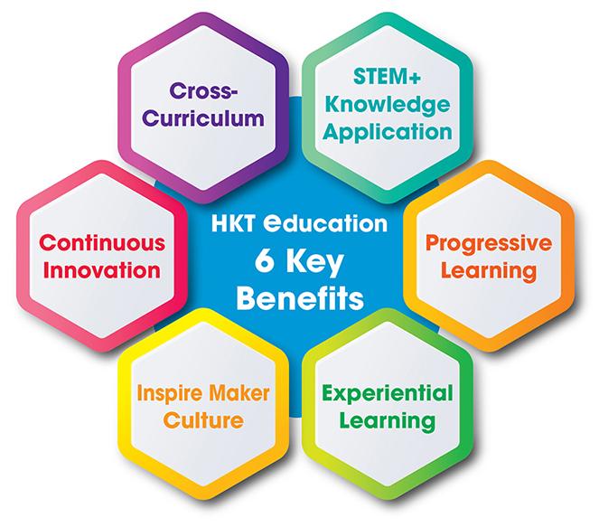HKT Education
