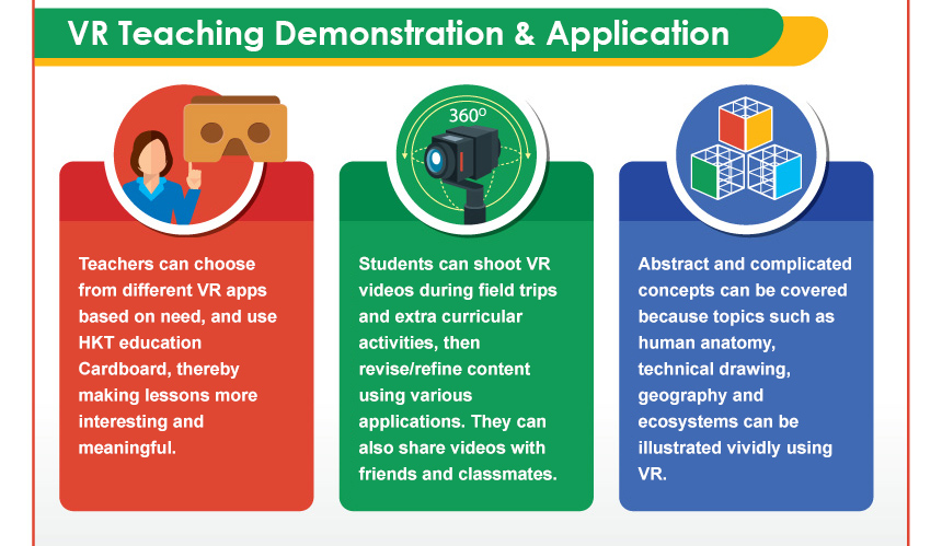 VR teaching demonstration & application