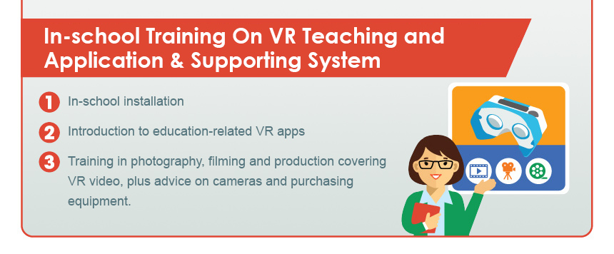 In-school Training On VR Teaching and Application & Supporting System